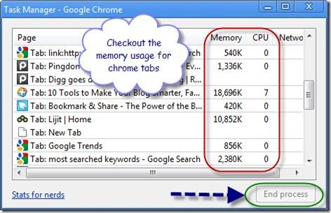 task_manager_google_chrome1