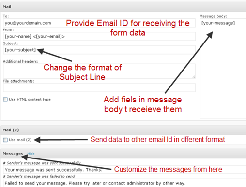 contact_form_7_wordpress_format