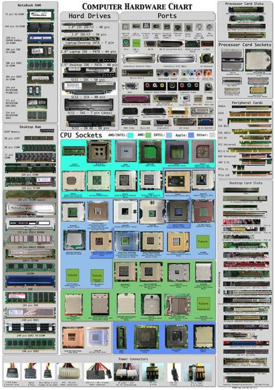 Best_Computer_Hardware