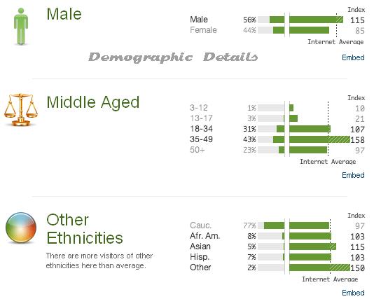 quantcast-demographic
