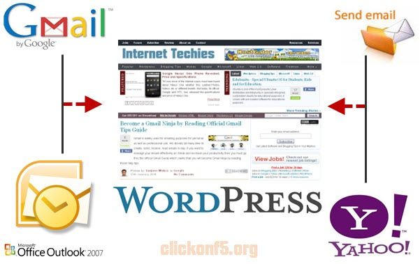wordpress-post-via-email