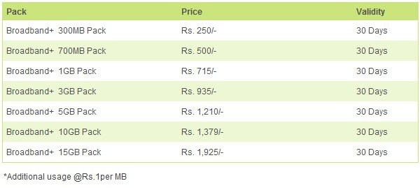 reliance_bb_tariff_prepaid