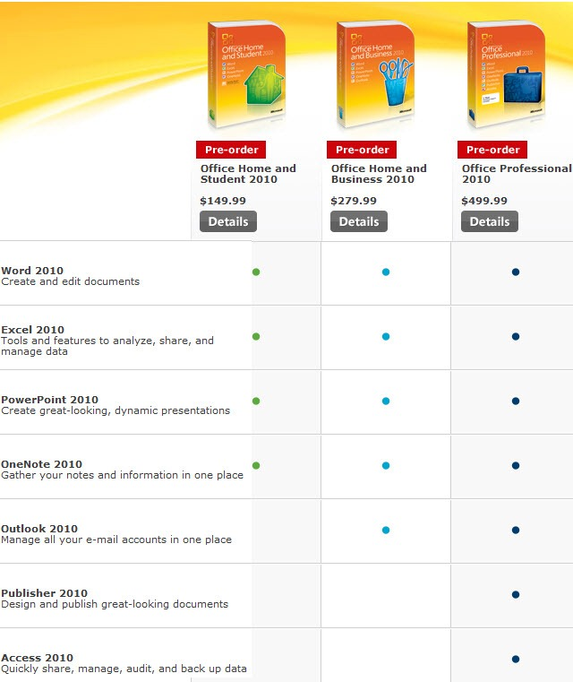 Microsoft Office 2010 Products