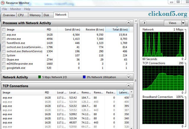 Resource Monitor on Windows 7