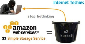 amazon s3 hotlinking