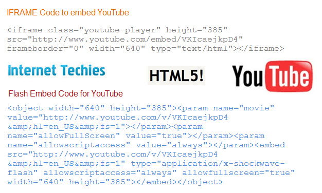 IFRAME and Flash Embed Code Supporting HTML5 for YouTube Compared