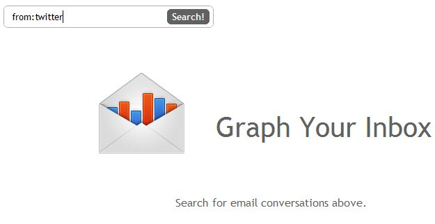 graphyourinbox search box