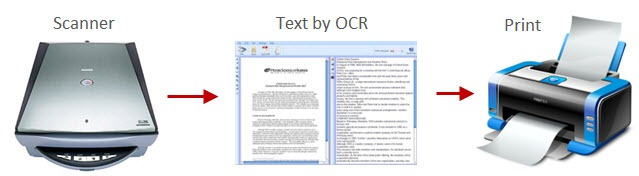 free OCR software