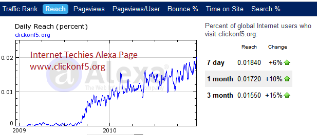 improve-alexa-rank
