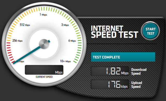 internet speed test Why Having A Fast Website Matters