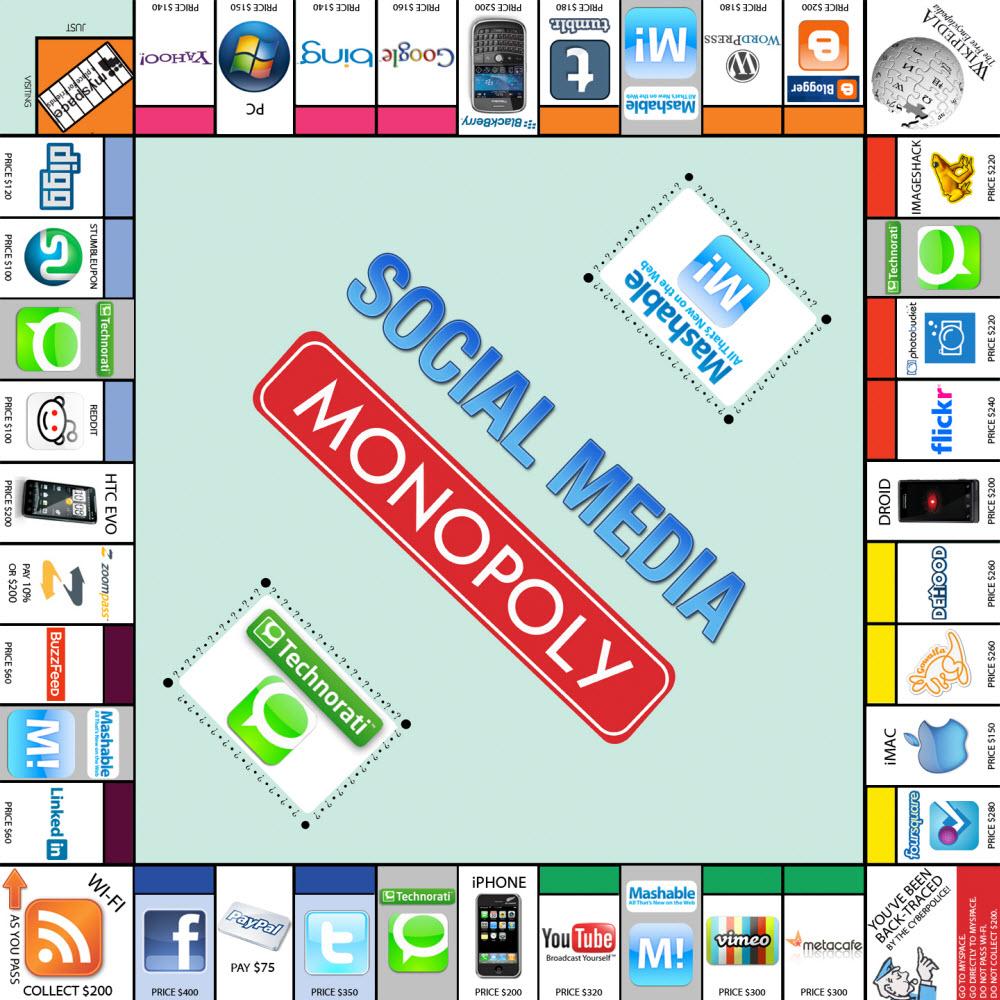 Monopoly Board of Social Media