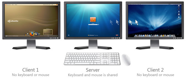 synergy-share-keyboard-mouse