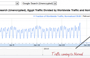 traffic-google-egypt_thumb.png