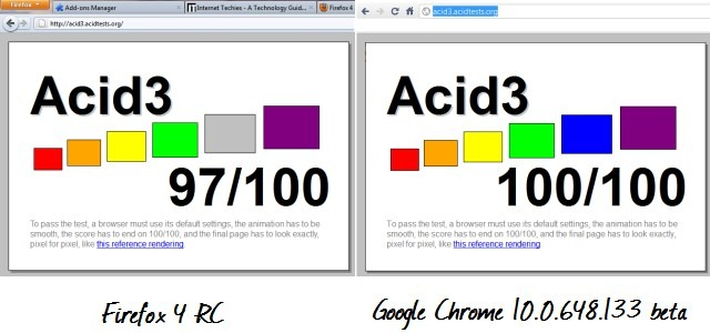 firefox-4-rc-acid3-1