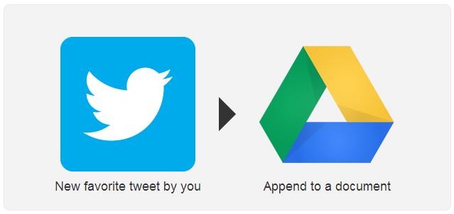 Twitter Google Drive IFTTT
